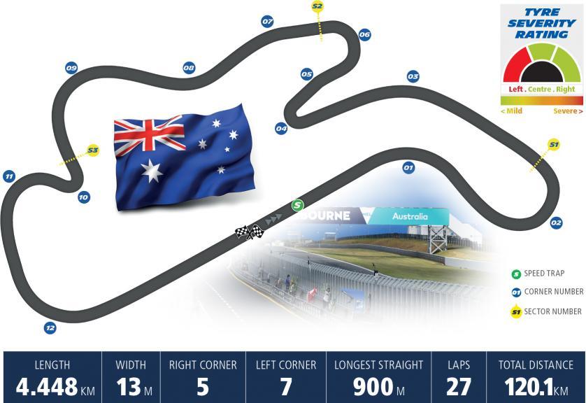 Map_english_Australia