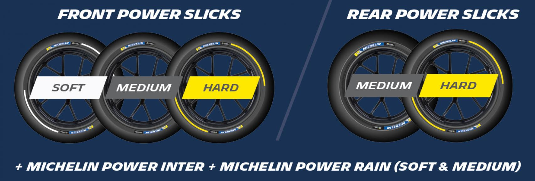 Slicks_Sepang_English