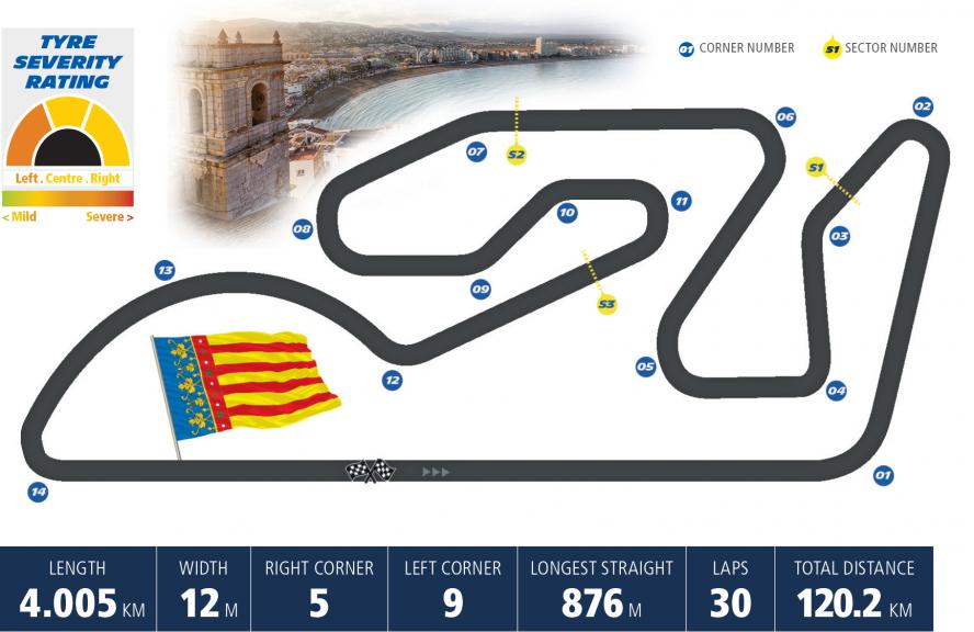 Michelin_English_Valencia