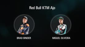 A look at the intermediate class grid for next season