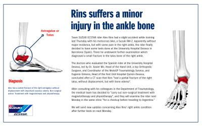 STATEMENT @Rins42 suffers a minor injury in the ankle while