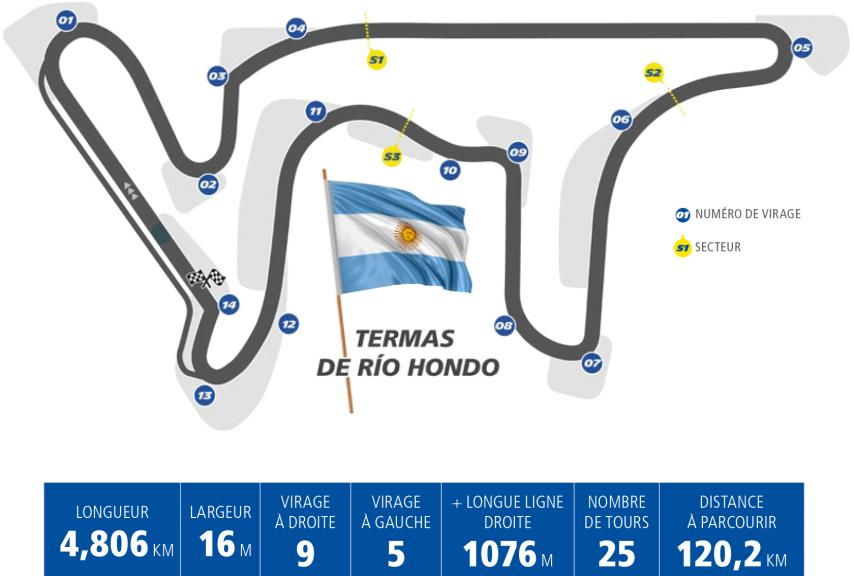 Michelin_French_Argentina