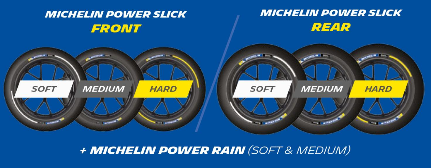 Michelin Power Slick_english