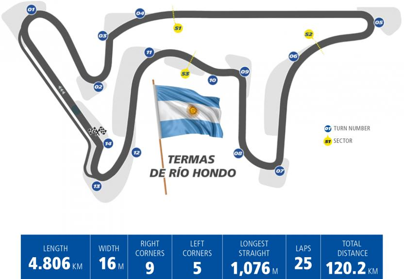 Michelin_English_Argentina