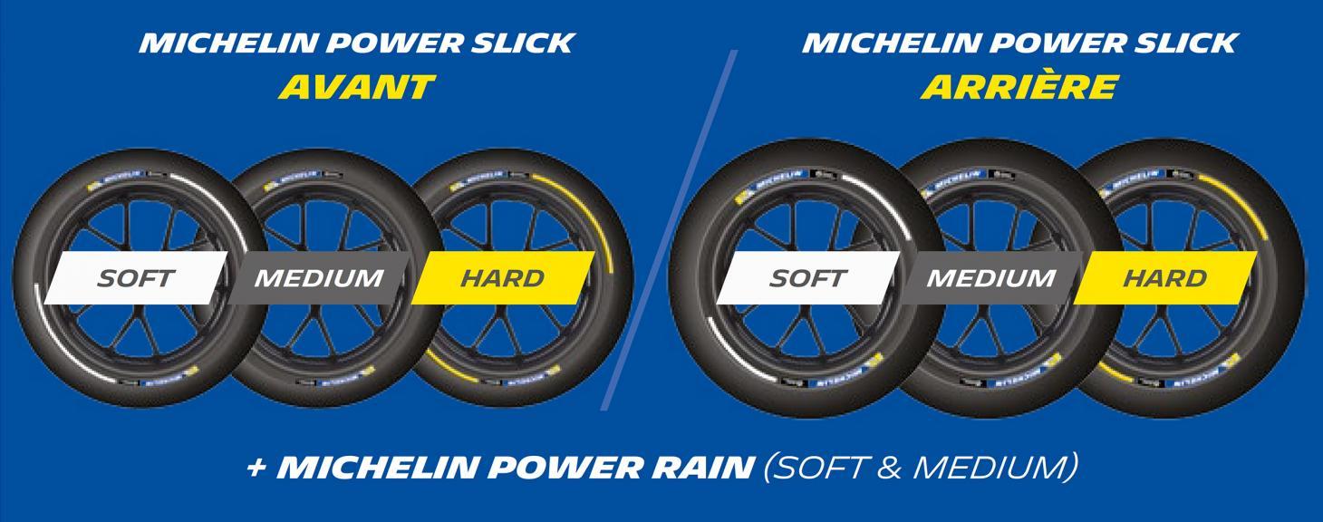 Michelin power slick - fr
