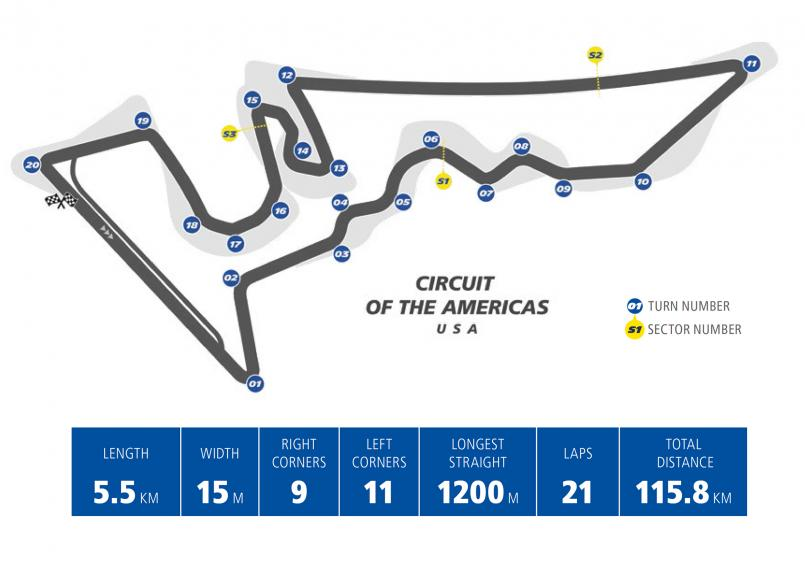 Michelin Circuit of The Americas - eng