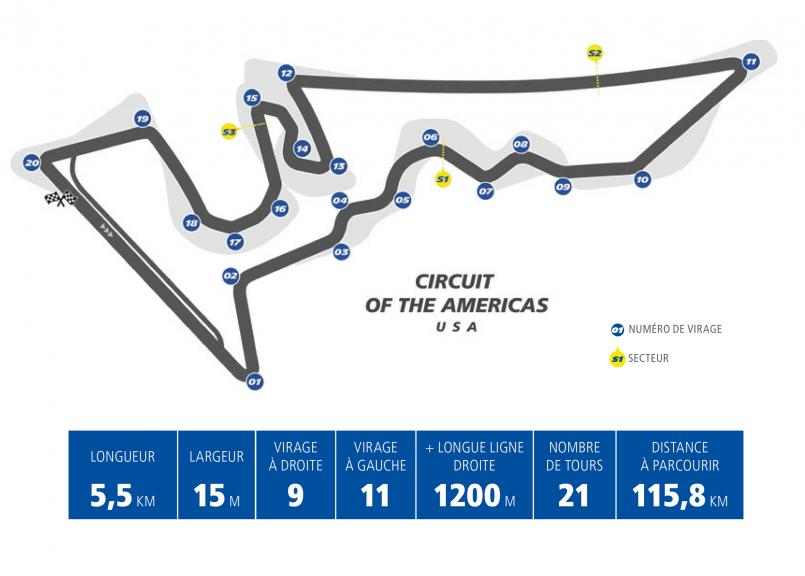 Michelin Circuit of The Americas - fr