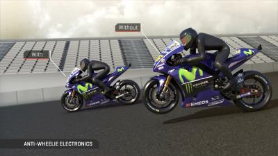 Anti-wheelie technology in MotoGP™: How does it work?