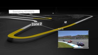 Overtaking Hotspots: #SpanishGP