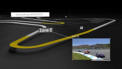 Où dépasser à Jerez ?
