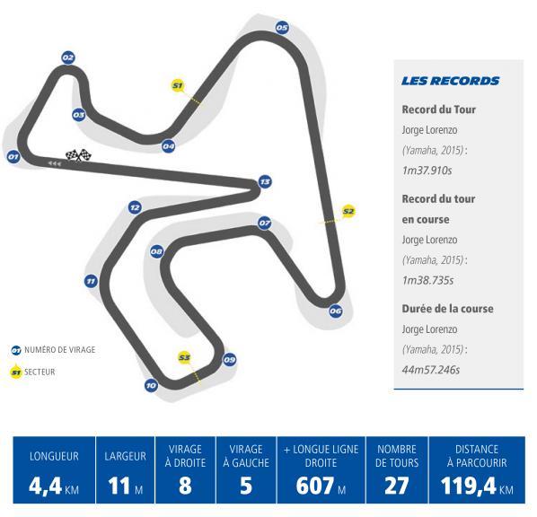 Michelin - Gran Premio Red Bull de España - fr