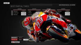 Find out what makes the ideal MotoGP™ lap around the Circuito de Jerez.