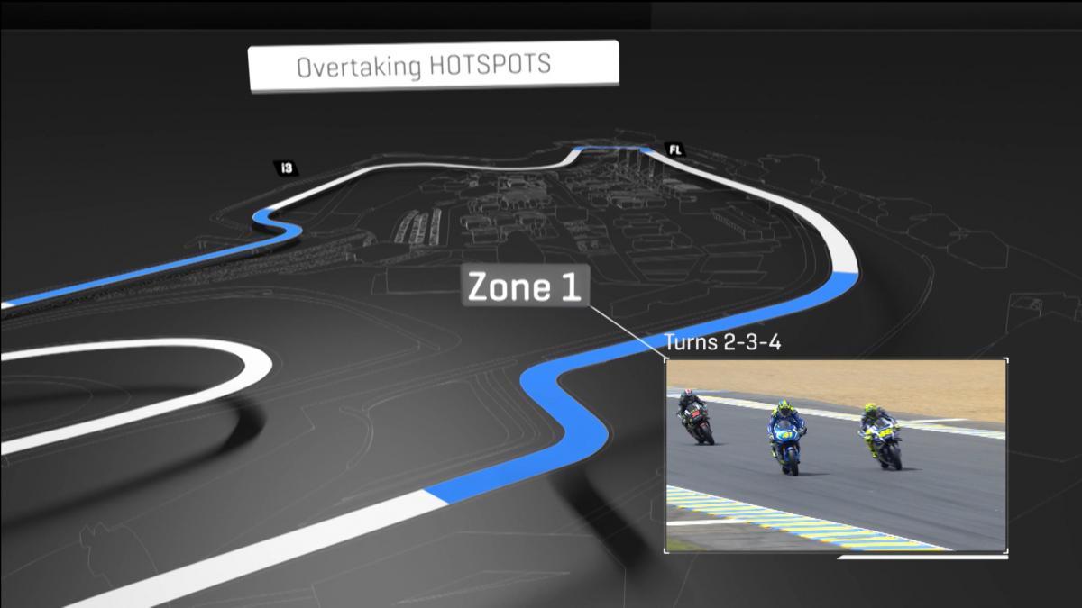 Motogp Race Live Updates | MotoGP 2017 Info, Video, Points Table