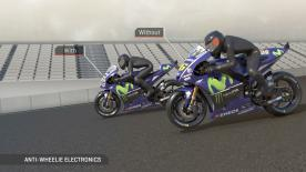 Discover how sensors and electronics can help keep the front down on a 250hp MotoGP™ rocket.