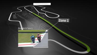 第6戦イタリアGP~オーバーテイクポイント