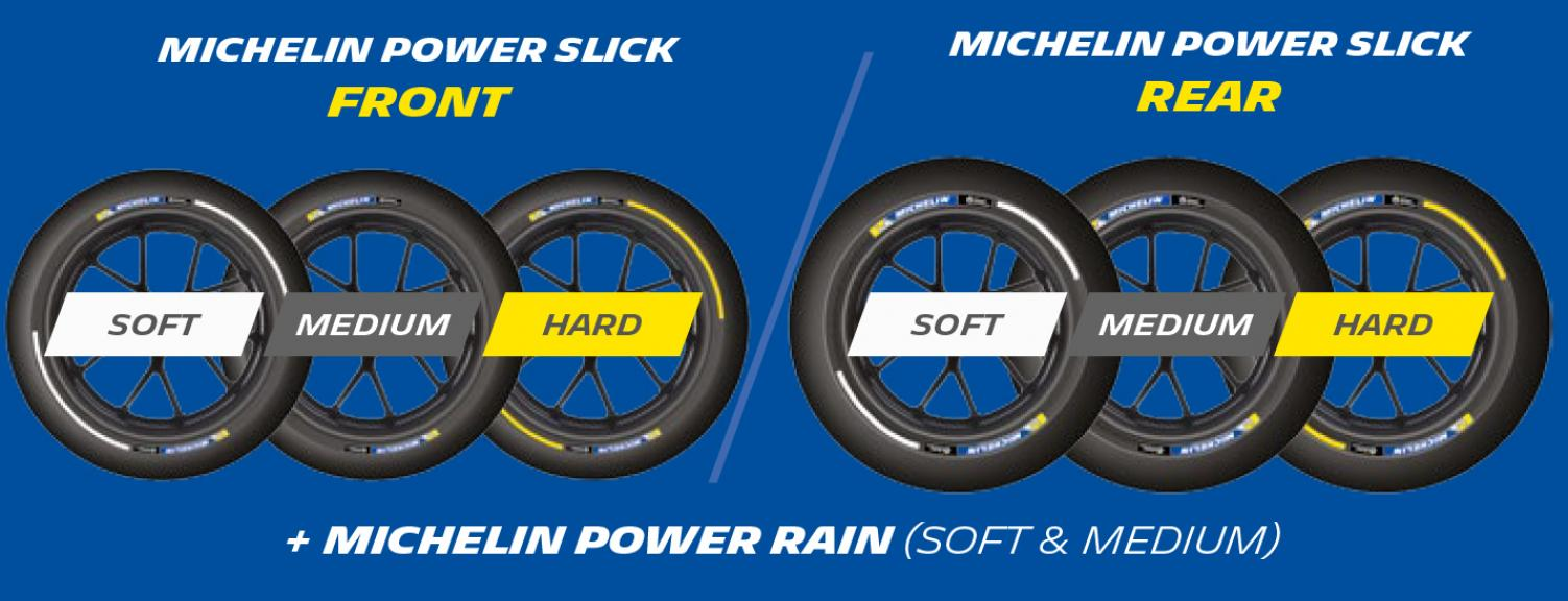 Michelin_English_Mugello