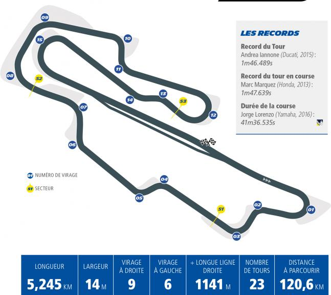 Michelin_French_Mugello