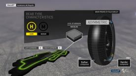Michelin MotoGP™ Manager, Piero Taramasso, talks us through the tyre allocation for the Mugello Circuit.