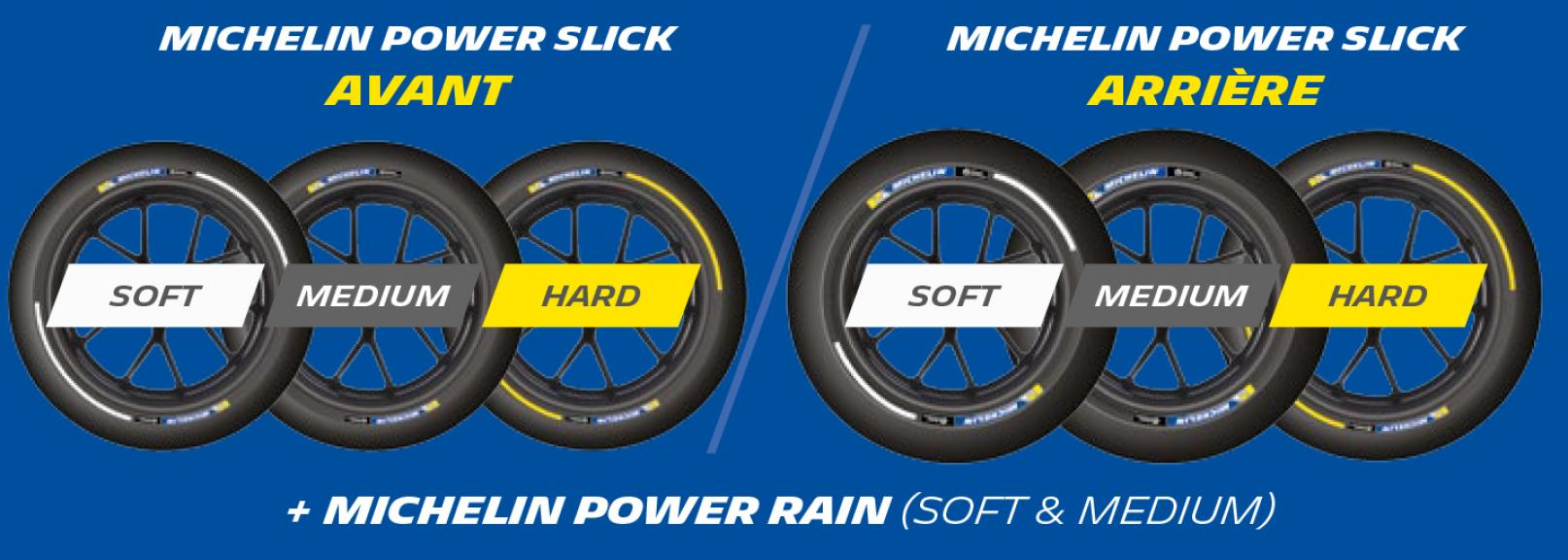 Michelin_French_Montmelo