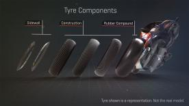 An insight into the construction and forces of the fastest motorcycle tyres in the world
