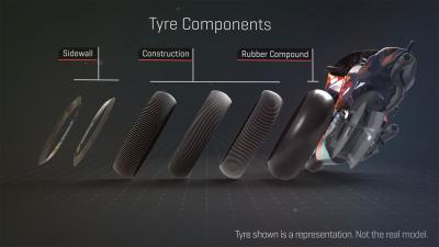 Les pneus du MotoGP™ en 3D