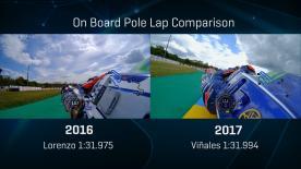 Compare Lorenzo's 2016 and Viñales' 2017 pole laps!