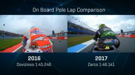 Compare Dovizioso's 2016 and Zarco' 2017 pole laps!