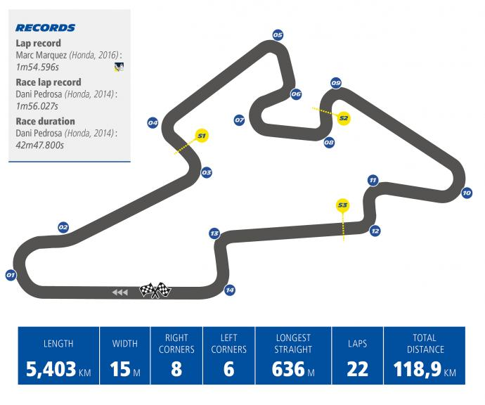 Michelin Brno Preview - en