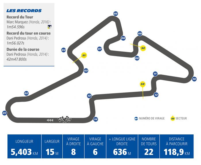 Michelin Brno Preview - fr
