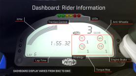 Dorna's 3D animation for the Brno race weekend gives an overview of the information and electronic settings a rider can see on the dashboard