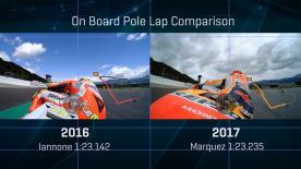 motogp.com vous propose une comparaison entre la pole position établie par Andrea Iannone en 2016 et celle de Marc Márquez cette année.
