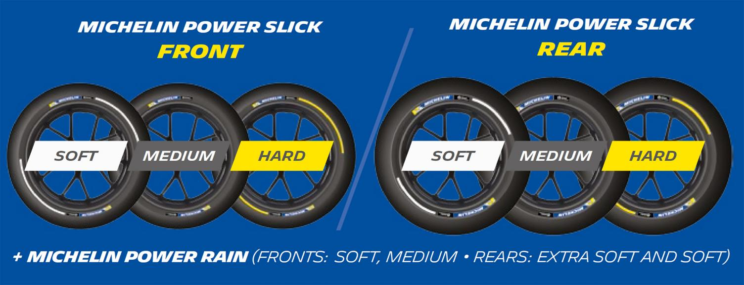 michelin preview - en