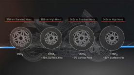 The four different sizes of MotoGP carbon discs explained