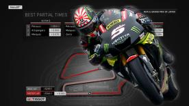 Find out what makes the ideal MotoGP™ lap around the Twin Ring Motegi