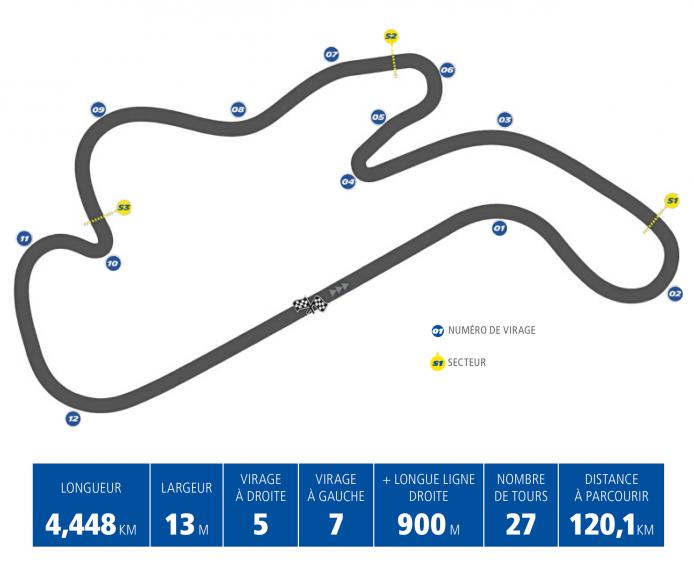 michelin preview - fr