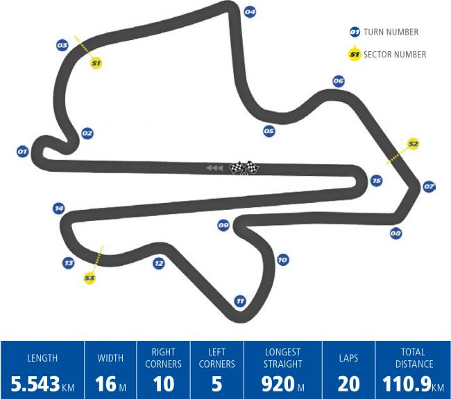 Michelin_English_Sepang