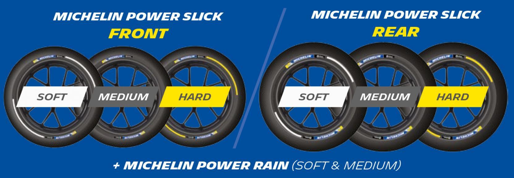 Michelin_English_Sepang