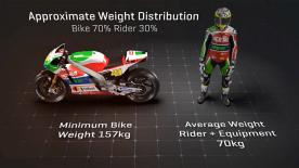 How small rider position tweaks can affect handling