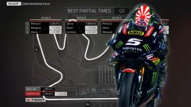 Find out exactly how fast the MotoGP™ riders could have gone at the #QatarGP