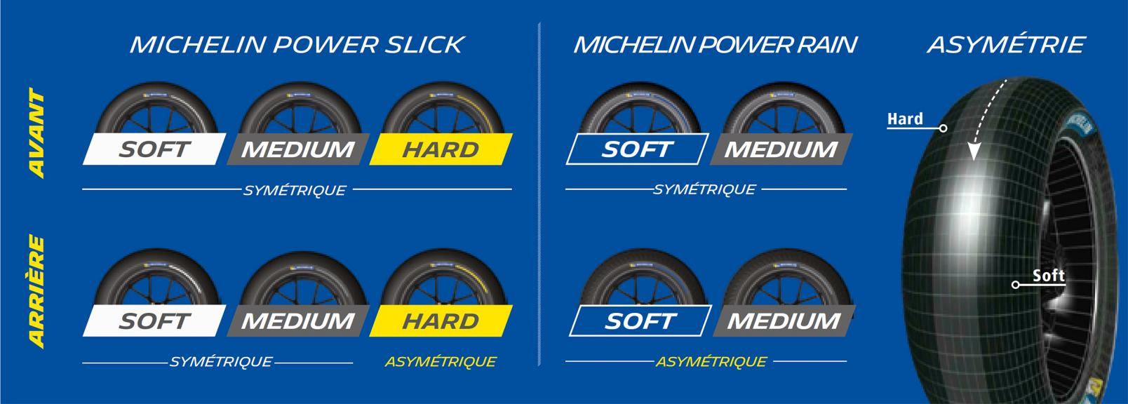 Michelin Arg Preview - fr