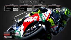 Find out exactly how fast the MotoGP™ riders could have gone at the Spanish GP