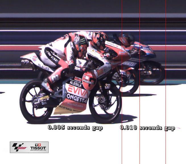 Photofinish, Moto3, Gran Premio Red Bull de España