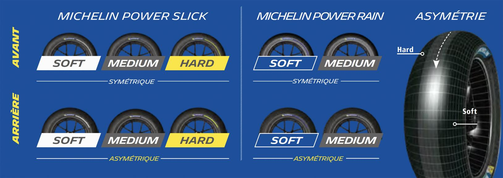 Michelin Fra Prev - fr