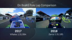 We take a look back at the pole lap from 2017 to see how it measures up to this year's fastest qualifier
