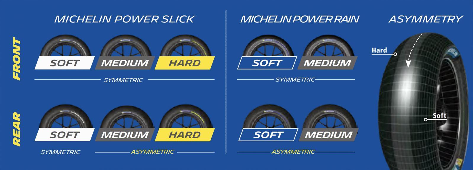 Michelin Ita Prev - en