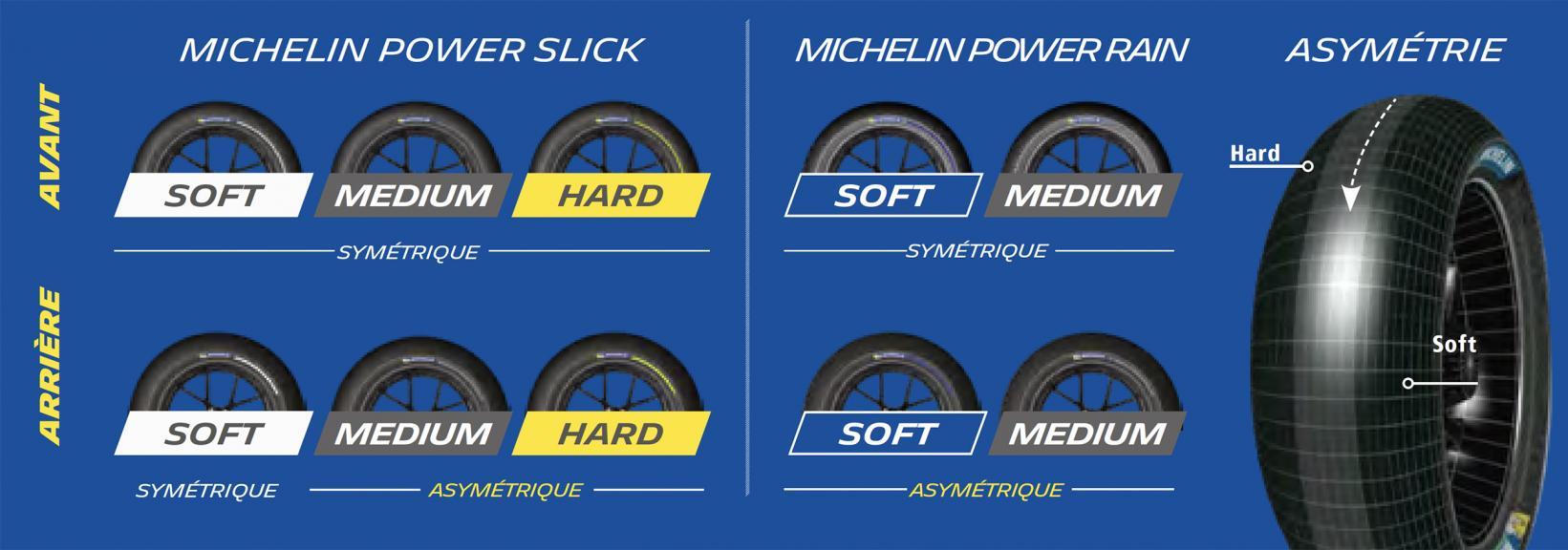 Michelin Fr Prev - en