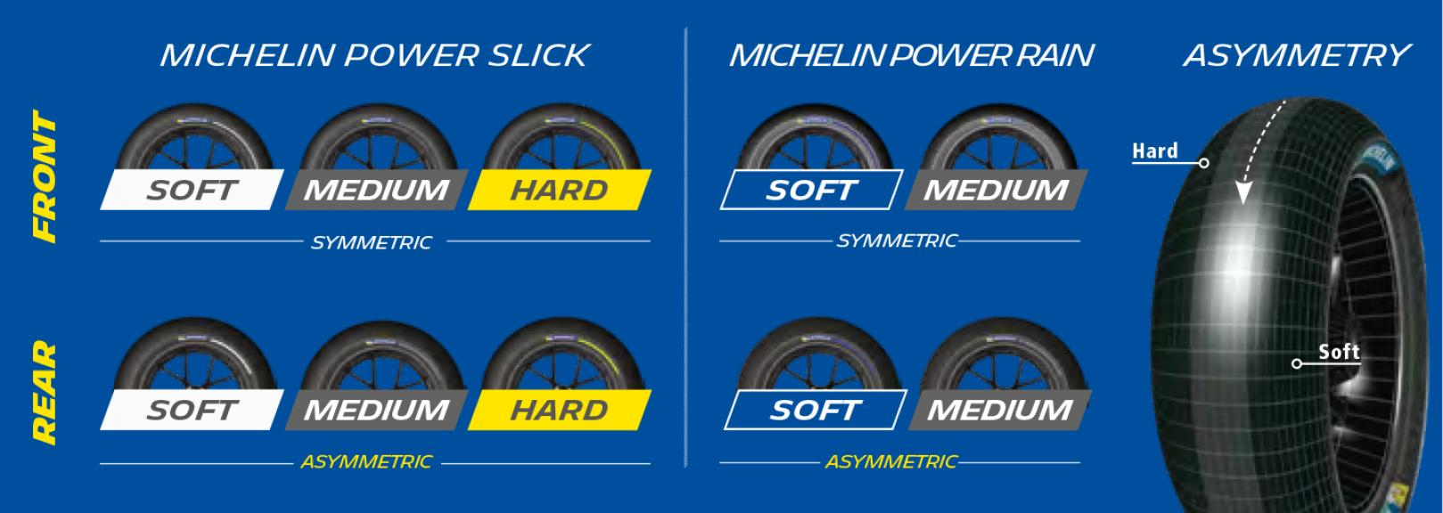 Michelin _ENGLISH