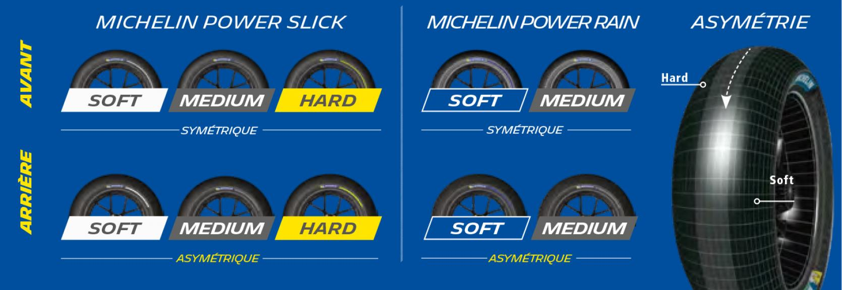 Michelin _FRENCH
