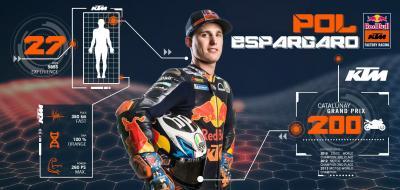 STATS @polespargaro 4 celebrating @MotoGP #CatalanGP