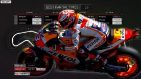 Find out exactly how fast the MotoGP™ riders could have gone during qualifying at the TT Circuit Assen